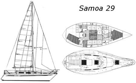 Samoa © Robero Barros Yacht Design