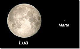 Marte e Lua no ta,anho real - Foto © Portal Zênite